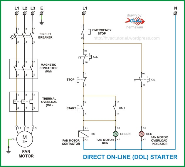 dol starter hermawan s refrigeration and air conditioning systems