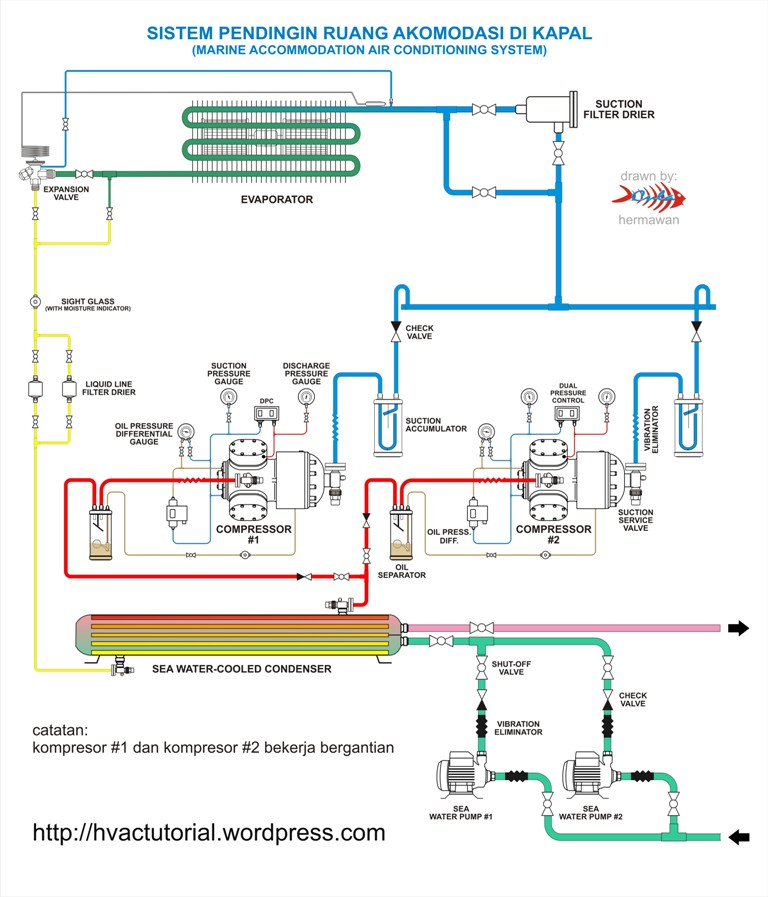 air conditioning system diagram. marine accommodation air conditioner piping diagram conditioning system