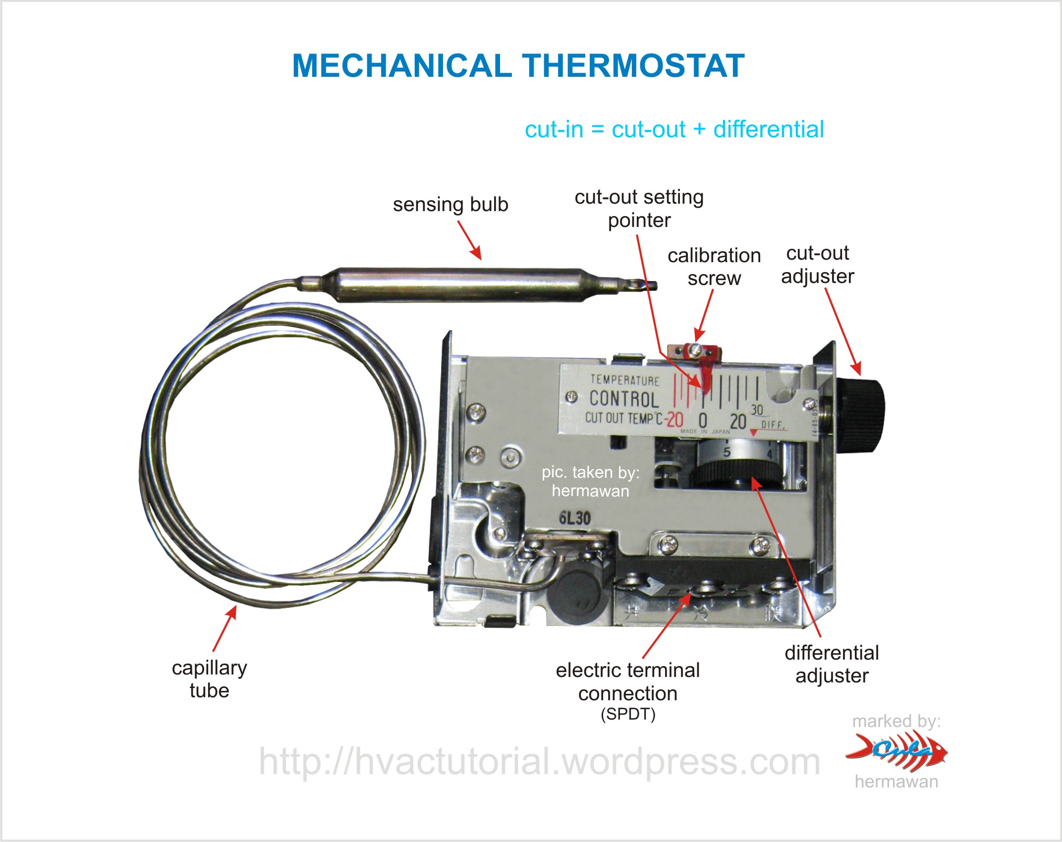 mechanical thermostat mechanical thermostat hermawan's blog (refrigeration and air capillary thermostat wiring diagram at reclaimingppi.co