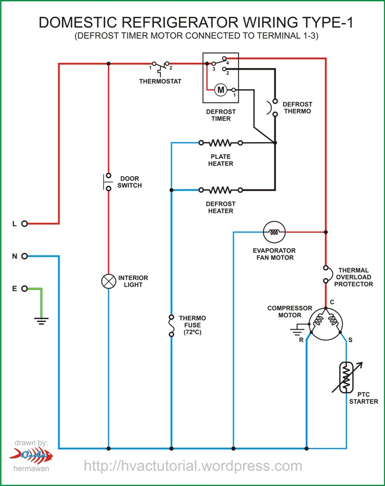 Wiring diagram of domestic refrigerator wiring diagram for light domestic refrigerator wiring hermawan s blog refrigeration and rh hvactutorial wordpress com ge refrigerator parts diagram cheapraybanclubmaster