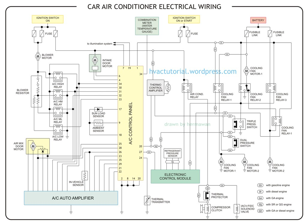 car air conditioner electrical wiring hermawan s blog rh hvactutorial wordpress com basic auto air conditioning wiring diagram auto a/c wiring diagram